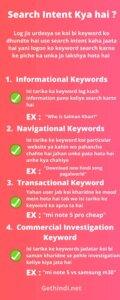 search intent kya hai in hindi